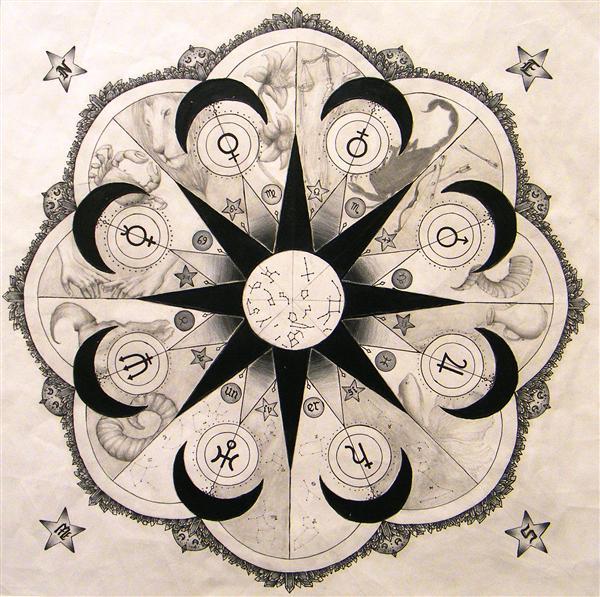 ASTROLOGICAL COMPASS KHedrich