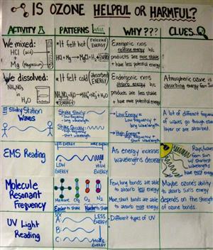 Summary Table 1