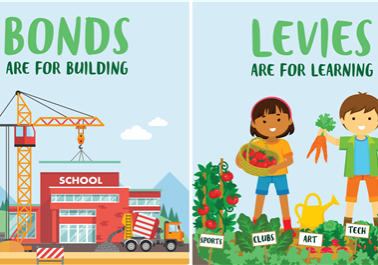 Bonds are for building Levies are for Learning